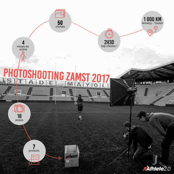 Infographie_photoshooting_zamst_bastareaud_rugby
